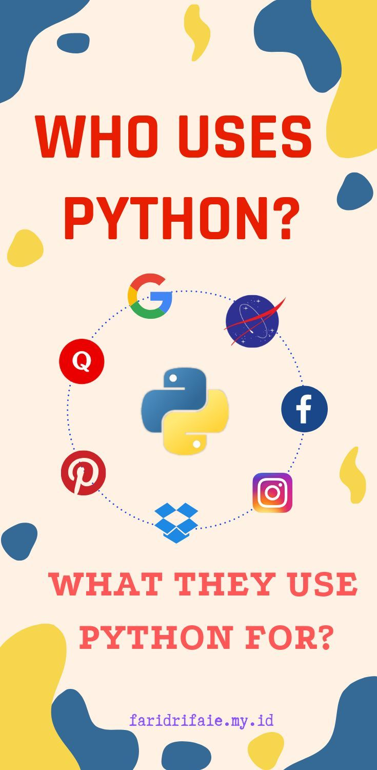 Who Uses Python Programming What They Use Python For Programming Tutorial Python Programming Learn Programming
