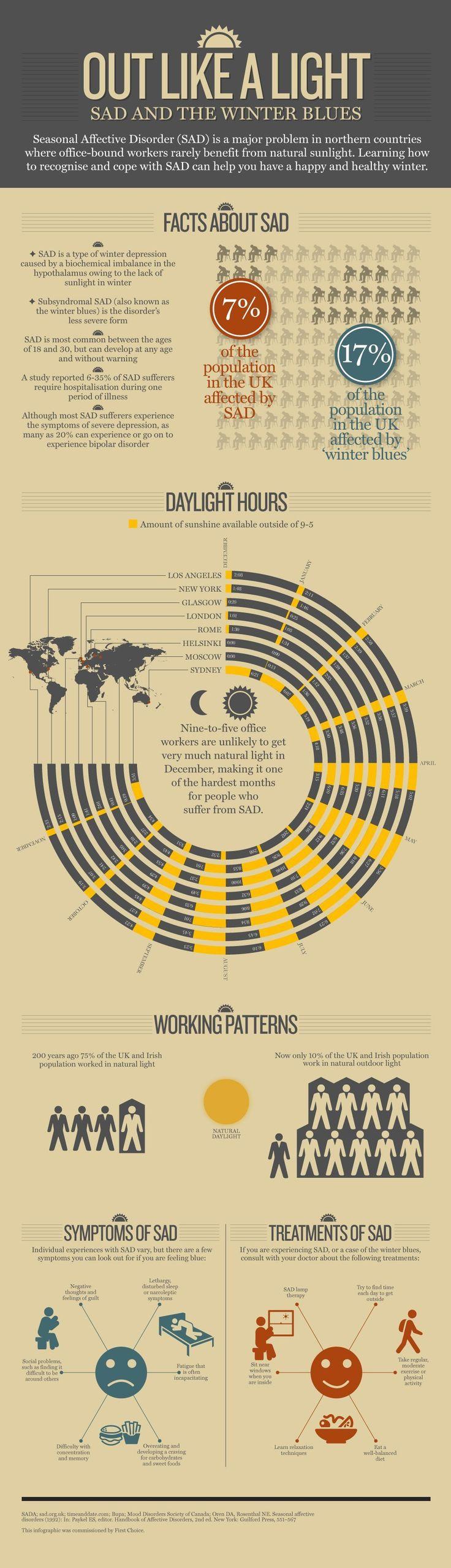 Seasonal Affective Disorder Infographic