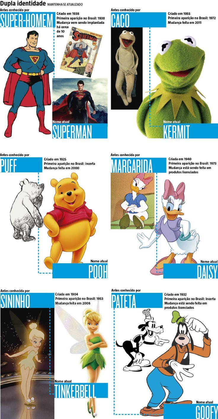 A simples menção de Bugs Bunny provavelmente não criará nenhum efeito nostálgico no leitor. E por mais fã de quadrinhos que seja, é possível que ninguém vincule o nome Fethry Duck a um personagem famoso. Quanto mais Sylvester e Yogi Bear (26/12/2016) #HQ #Quadrinho #Disney #HannaBarbera #DesenhoAnimado #Personagem #Infografia #HojeEmDia