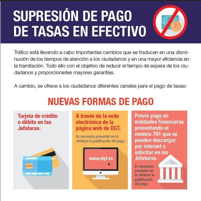 Se suprime el pago en metálico de las tasas en las Jefaturas de Tráfico de la Comunidad Valenciana y Murcia. #DGT #Tasas