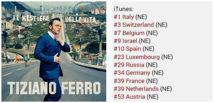 A tan solo unos cuantos minutos de haber salido a la venta el disco de Tiziano Ferro, a través de iTunes logro rápidamente colocarse en los primeros lugares, destacando su natal Italia.