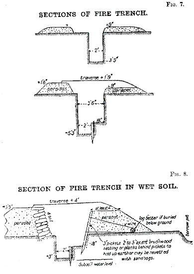 wwi trench diagram overhead 1000 images about ah wwl on pinterest warfare  1000 images about ah wwl on pinterest warfare