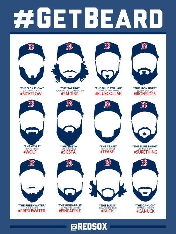 Red Sox World Champions 2013. Get Beard!