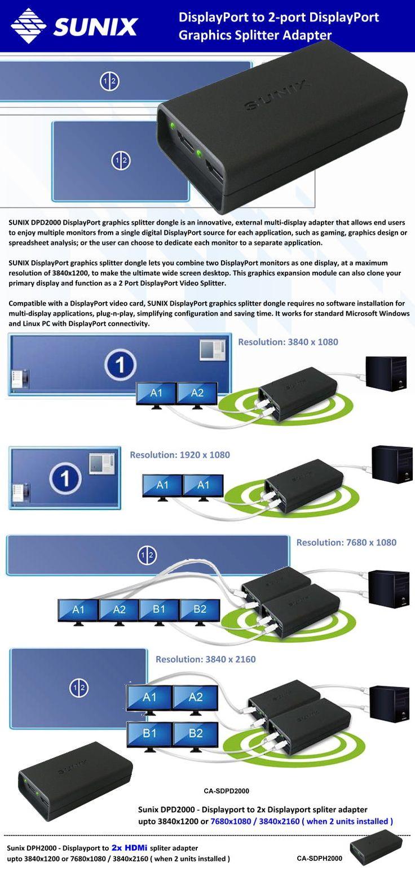 Display port to 2-port display Graphics Splitter Adapter