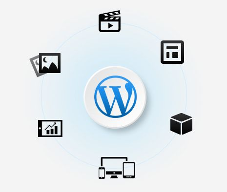 WordPress Development Services  http://rootways.com/our-services/