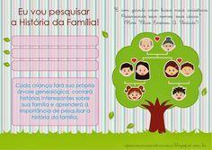 Apenas uma Secretaria: Dia de Atividade - Genealogia