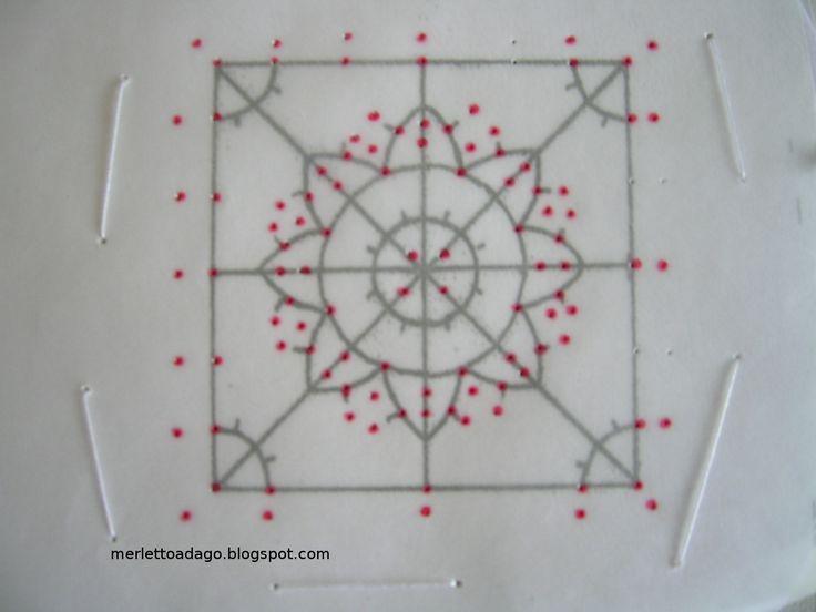 Dopo aver visto lo stand dell'Assciazione Punto Maglie, a Parma, mi è venuta una gran voglia di riprendere il merletto ad ago geometrico, qu...