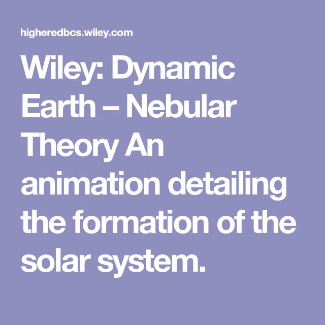 Wiley: Dynamic Earth – Nebular Theory  An animation detailing the formation of the solar system.