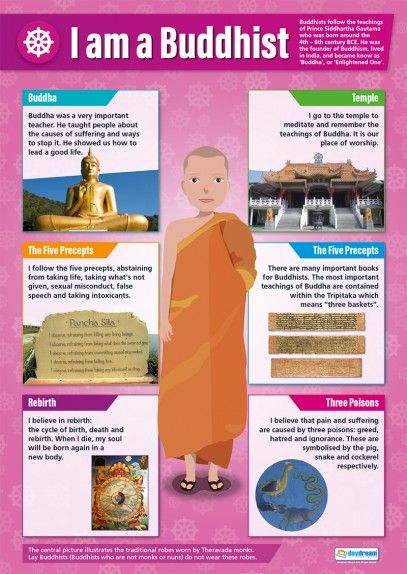 I am a Buddhist – Religious Studies Poster http://wiseprofessors.com/