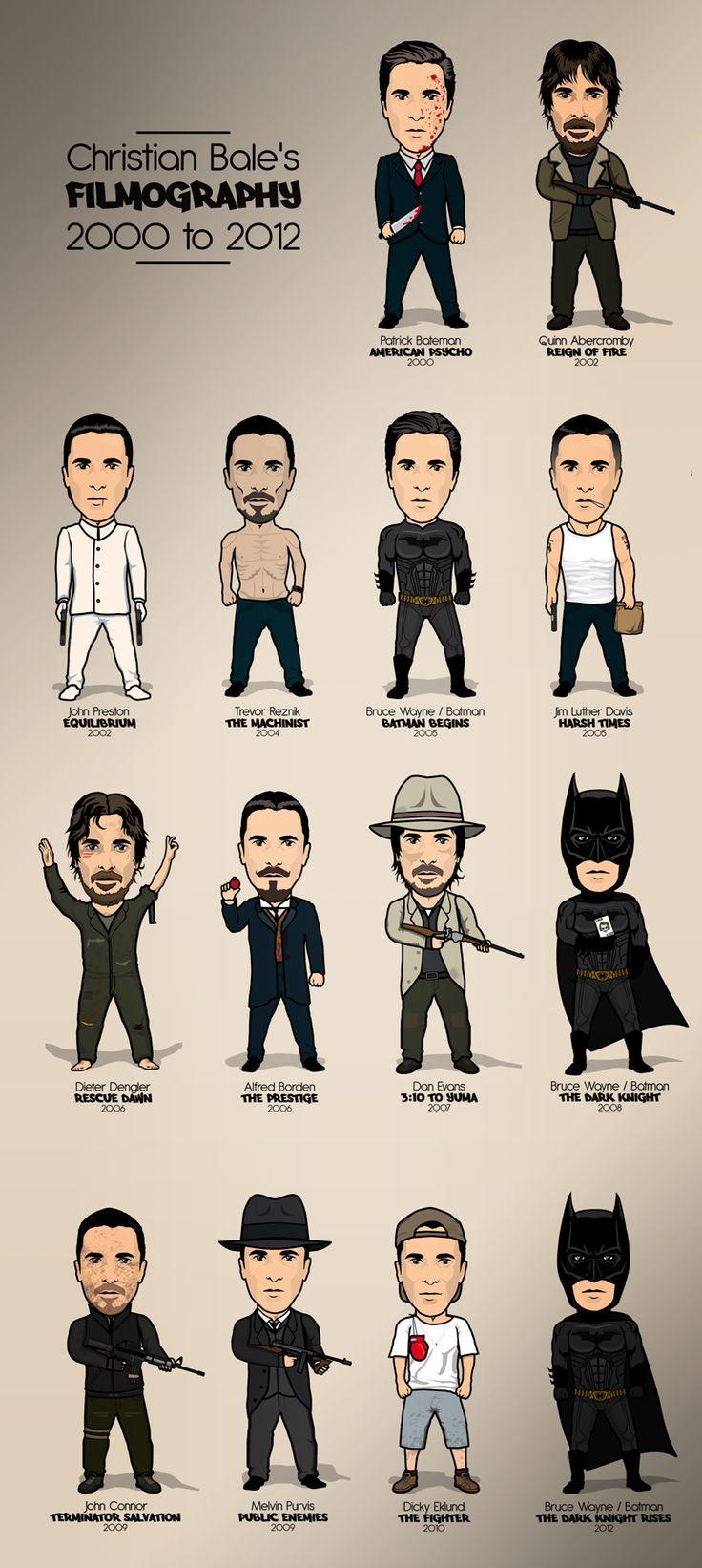 Christian Bale Fan Art: Movie Characters 2000-2012 - Christian Bale | Baleheads Blog