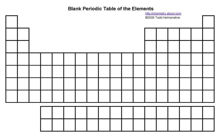 216 best the periodic table images on pinterest learning resources blank periodic table printable to test on element placements urtaz Images