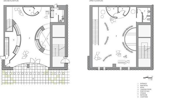 Pin by on plan pinterest phillip for Retail store floor plan