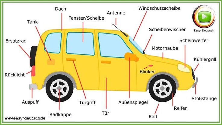 Deutsch Lernen: Vokabeln   EasyDeutsch
