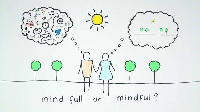 U... ważniej - Cud Codzienności Uważność Uważniej Mindful or Mind Full