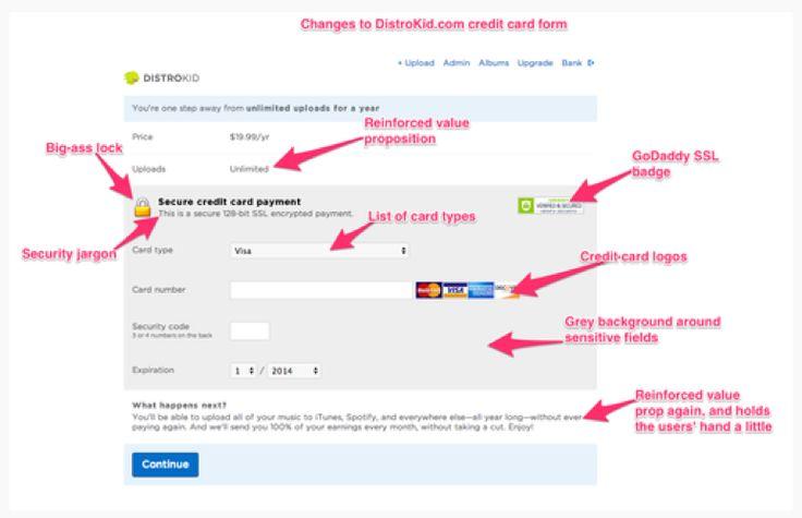 7 best dashboards images on Pinterest Dashboard design, User