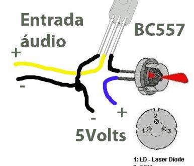 Link de Áudio por Laser - Nova Eletrônica                                                                                                                                                                                 Mais