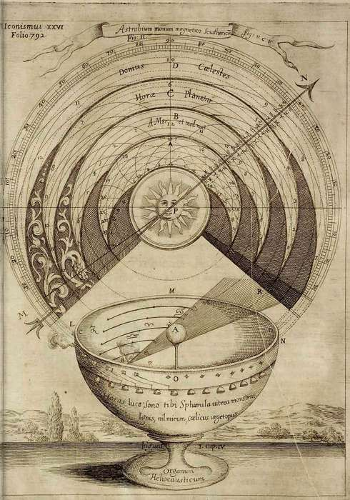 The Working Tools of a Master Mason: Photo / Sacred Geometry <3