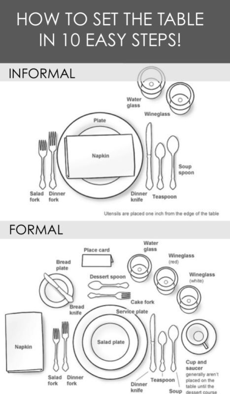 How to Set the Table in 10 Easy Steps! - Guides on setting the table for formal & informal dinner parties. http://www.ebay.com/gds/How-to-Set-the-Table-in-10-Easy-Steps-/10000000202516043/g.html?roken2=ti.pQ3Jpc3N5IEFycGllIE90dA==