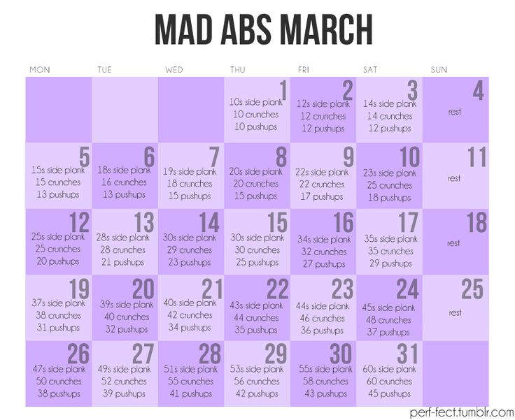 Mad Abs