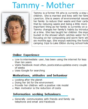 Persona Example - Tammy - Mother