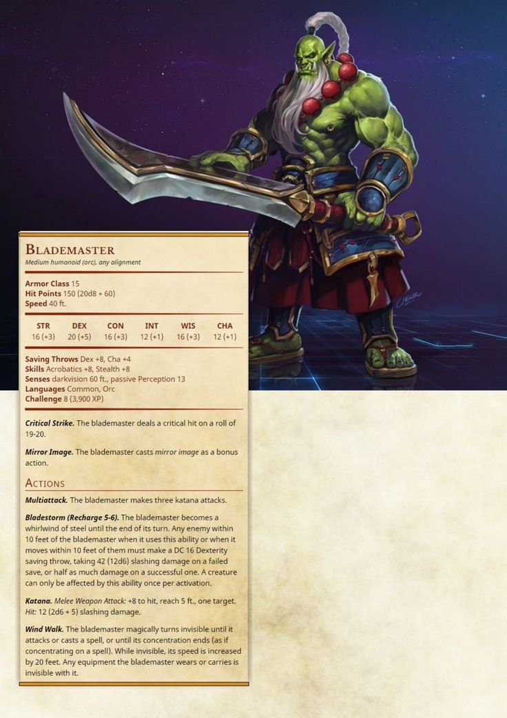 faerie dragon 5e monster manual