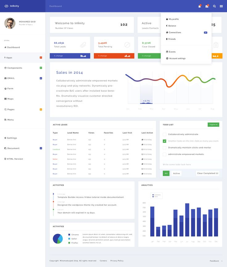 139 best UI UX Designs images on Pinterest Model, Icons and App - powerschool administrator sample resume