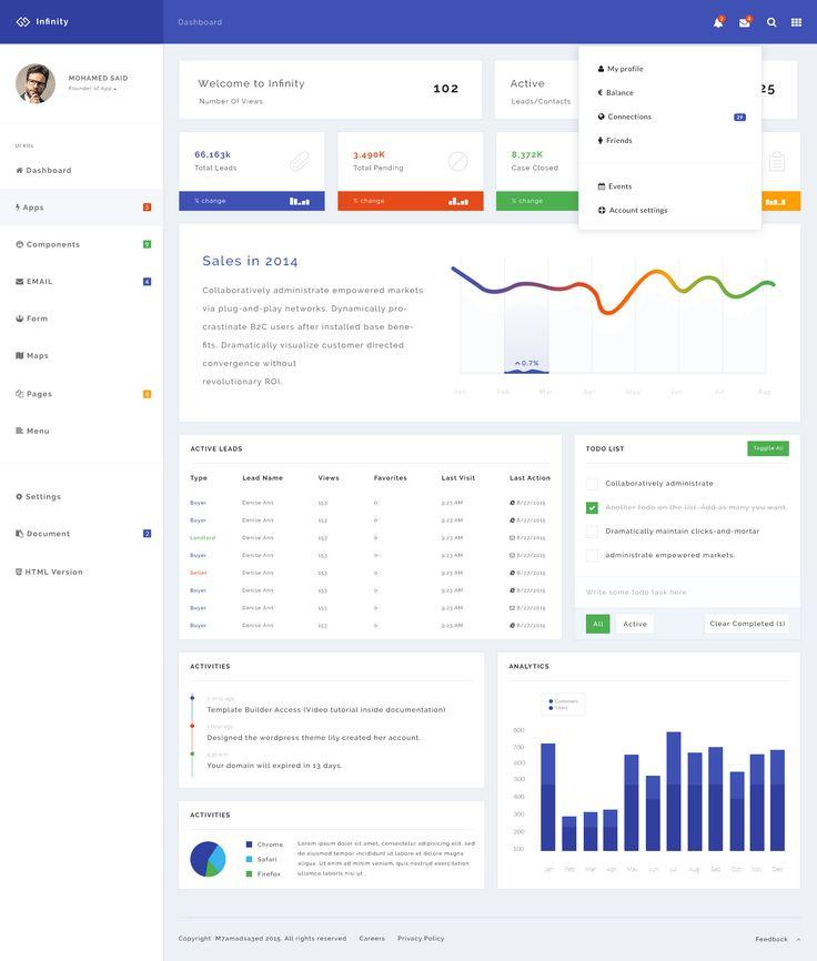 77 best qlikview images on Pinterest Dashboard design, Infographic - copy free blueprint design app