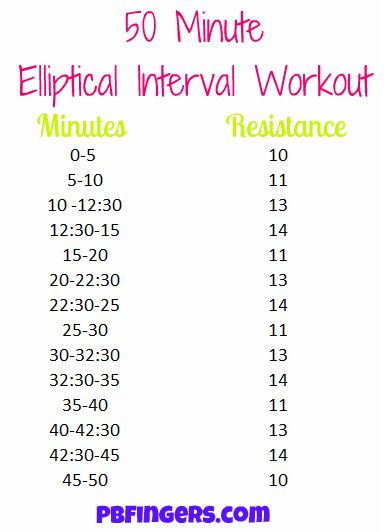 50 Minute Elliptical Workout  I absolutely LOVE this girl's blog. She has tons of great advice on fitness and yummy food ideas!