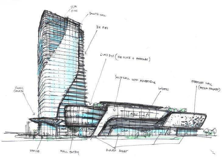 Image result for architectural sketches