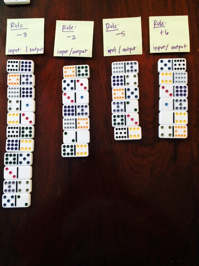 Input/output tables -- organize a box of dominos by their rule. 6th grade common core math. Great tutoring activity!