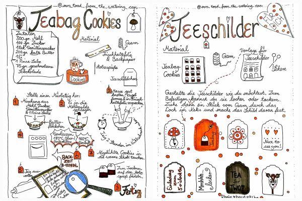 Sketchnote: Teabag-Cookies herbst_teabag_cookies_4