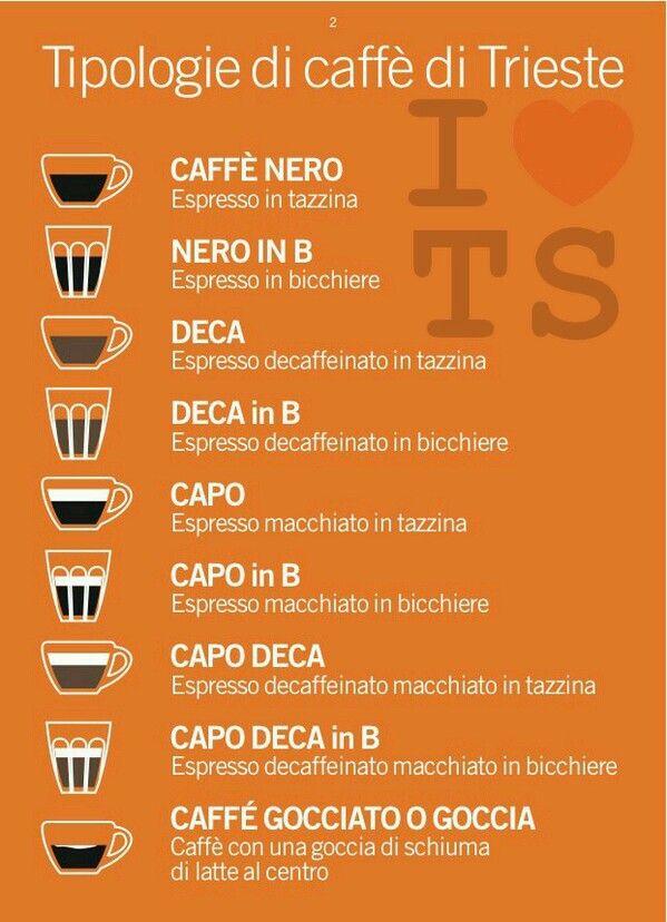 Il caffe' a Trieste ... e ancora caffè latte = cappuccino