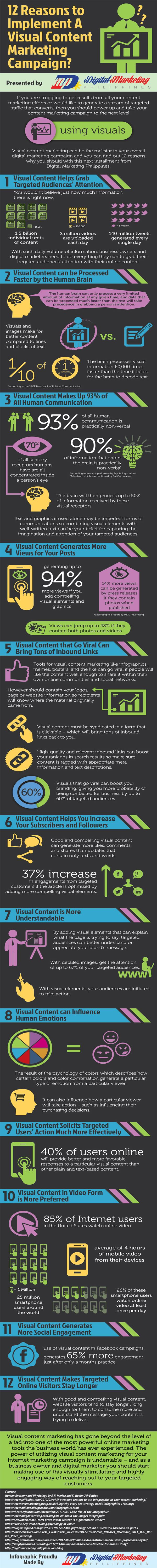 12 Reasons to Integrate Visual Content Into Your Marketing Campaigns [Infographic]