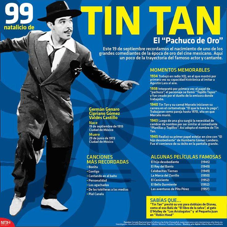 #Infografia 99 #Natalicio de #TinTan el #PachucoDeOro vía @candidman...  Este 19 de #Septiembre recordamos el #Nacimiento de uno de los grandes #Comediantes de la época de oro del #Cine #Mexicano.  Aquí un poco de la #Trayectoria del #Famoso #Actor y #Cantante: