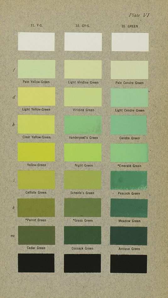 Three color plates from Robert Ridgway's 1912 book, Color Standards and Color Nomenclature.