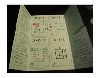 This is a great foldable for any interactive math journal and focuses on solving algebraic expressions by using an inverse operation. Because this is a tricky concept for kids to remember, this entire foldable is dedicated to this one skill. Students will take notes, draw a model to explain why each method works, and correctly solve problems.