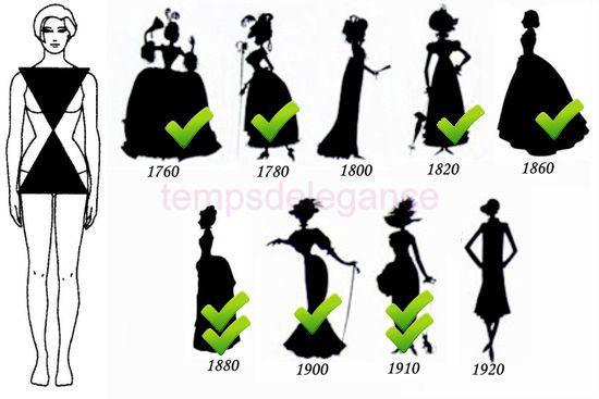 Temps d'élégance: Histoire de silhouettes...