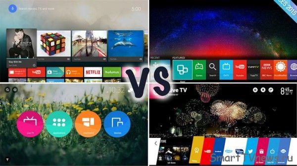 Новые платформы Smart TV 2015 года