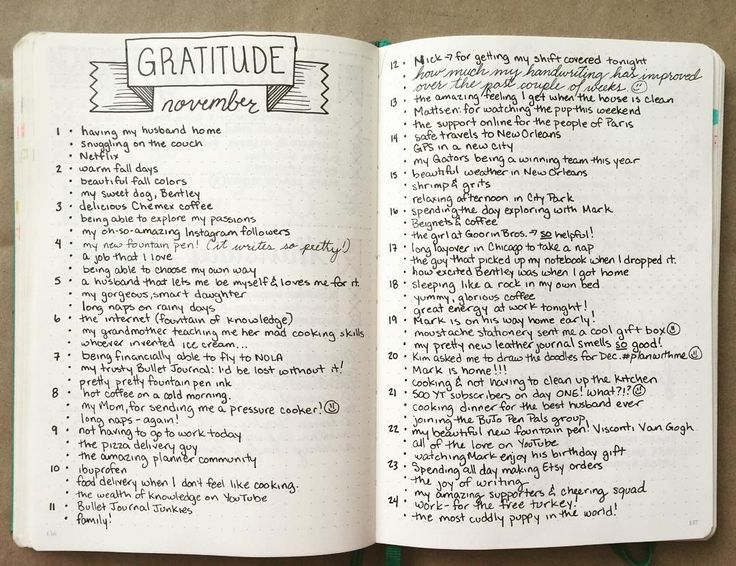 planwithmechallenge Day 26 Gratitude One of my favorite spreads tohellip