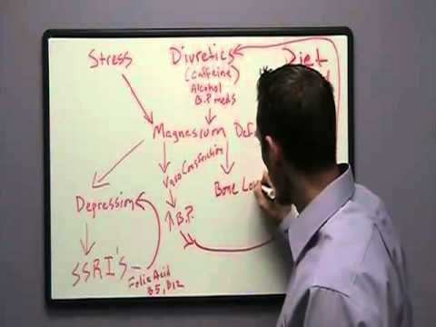 MOST OF US - I IMAGINE NEED A TOP UP... WATCH THIS, IT'S A CASCADE OF CAUSE AND EFFECT, QUITE FASCINATING.  Signs and Symptoms of Magnesium DeficiencyDr. Osborne discusses the consequences of magnesium loss...
