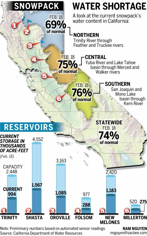 Why California's New Wild and Scenic River Is a Big Deal