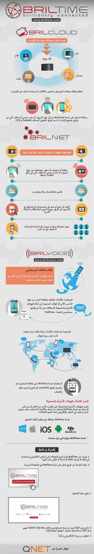 Infographic: BrilTime [Arabic] #QNET
