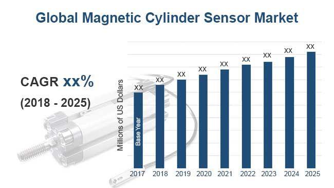 Global Magnetic Cylinder Sensor Market Professional Survey Report 2018 Growth Strategy Sensor Marketing