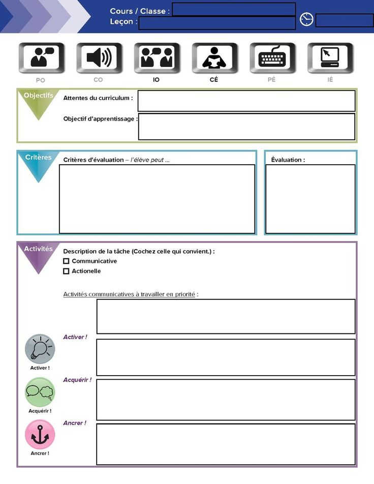 CEFR-inspired planning template from http://curriculum.org/fsl . Compréhension, production et interaction. #fslchat