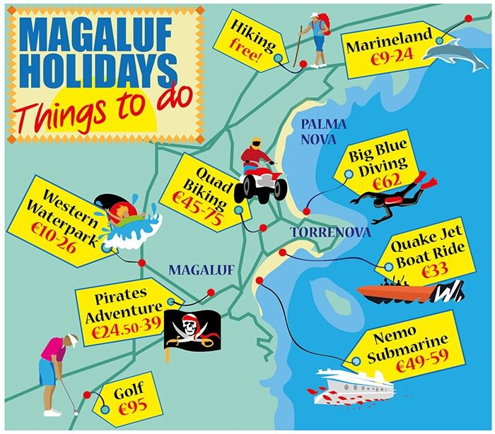 magaluf holiday map