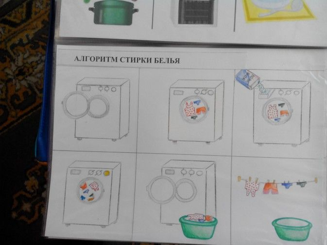 Алгоритм магазин для детей в картинках