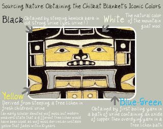 Burke Blog: Unpacking a Phrase: The Chilkat Blanket
