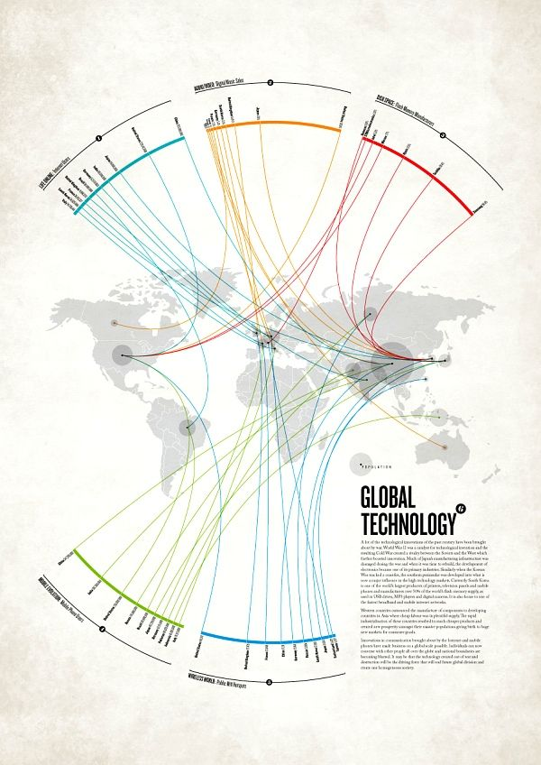 Infographics by Paul Butt
