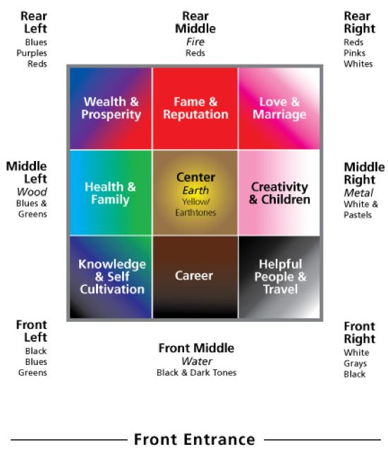 9 best feng shui images on Pinterest Home ideas, Bathrooms and