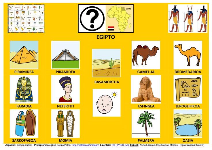 Egipto - Gorputza - Adaptación en euskera de Tablero de Comunicación ARASAAC.    Fotos: Google Imágenes; Pictogramas Arasaac  http://informaticaparaeducacionespecial.blogspot.fr/p/tableros-de-comunicacion.html
